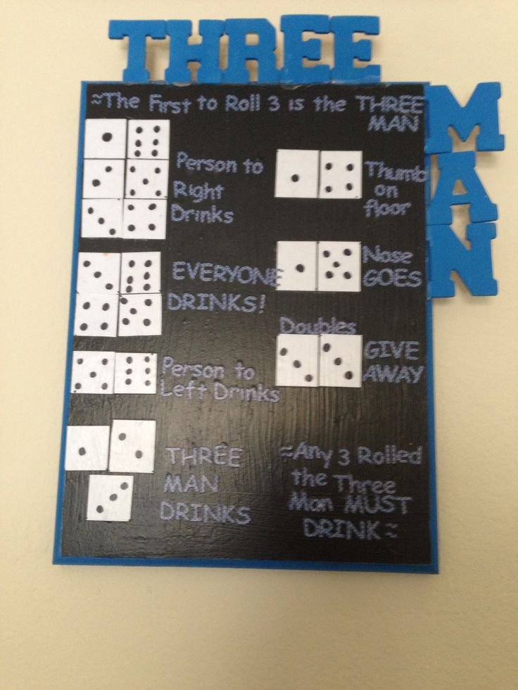 Three Man Rules  A dice drinking game  House rules may apply