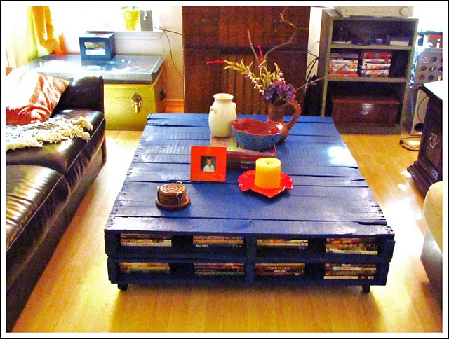 Table Basse En Bois De Palette Et Color E D Co R Cup Pinterest Pallets Pallet Projects