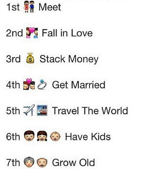 Relationship Goals Sayings: Relationship Goals Quotes With Emojis