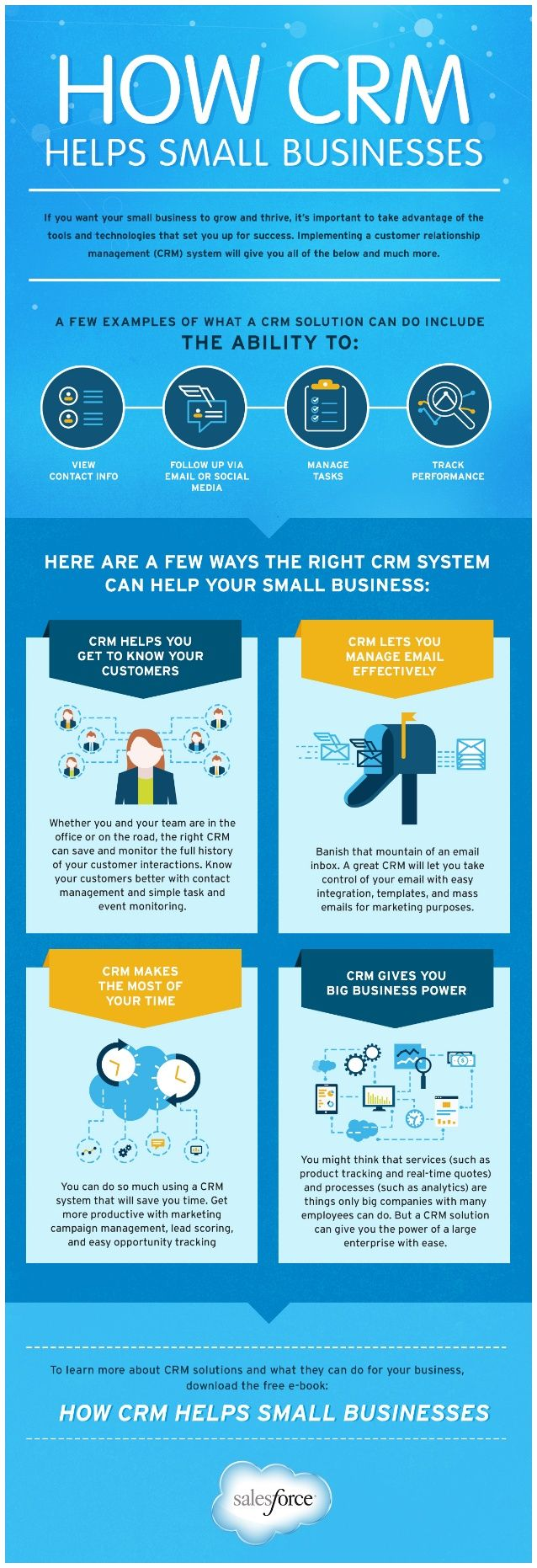 How CRM helps small businesses #infographic