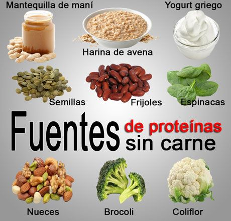 Las mejores fuentes de proteínas sin carne