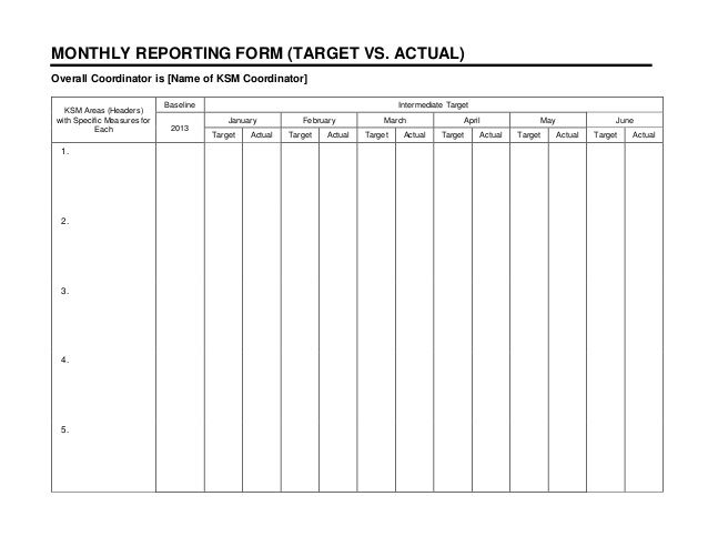 Image result for monthly sales target template