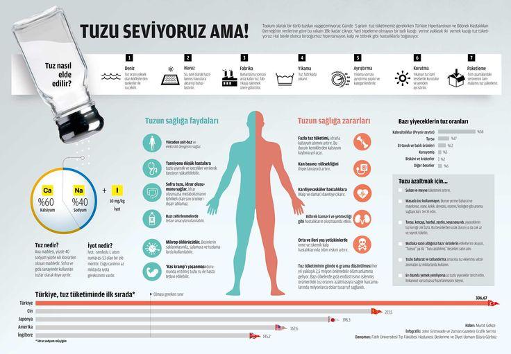 tuz_infographics