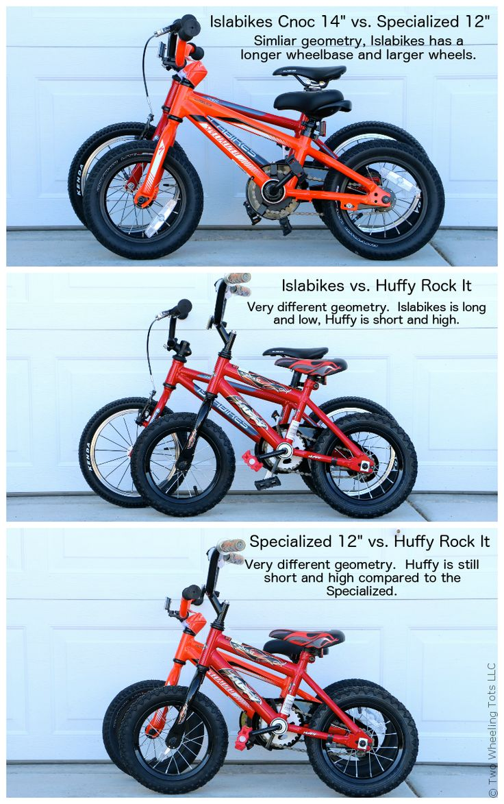 25+ best ideas about Kids Bike Sizes on Pinterest | Bicycle ...