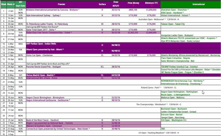 wta tennis календарь