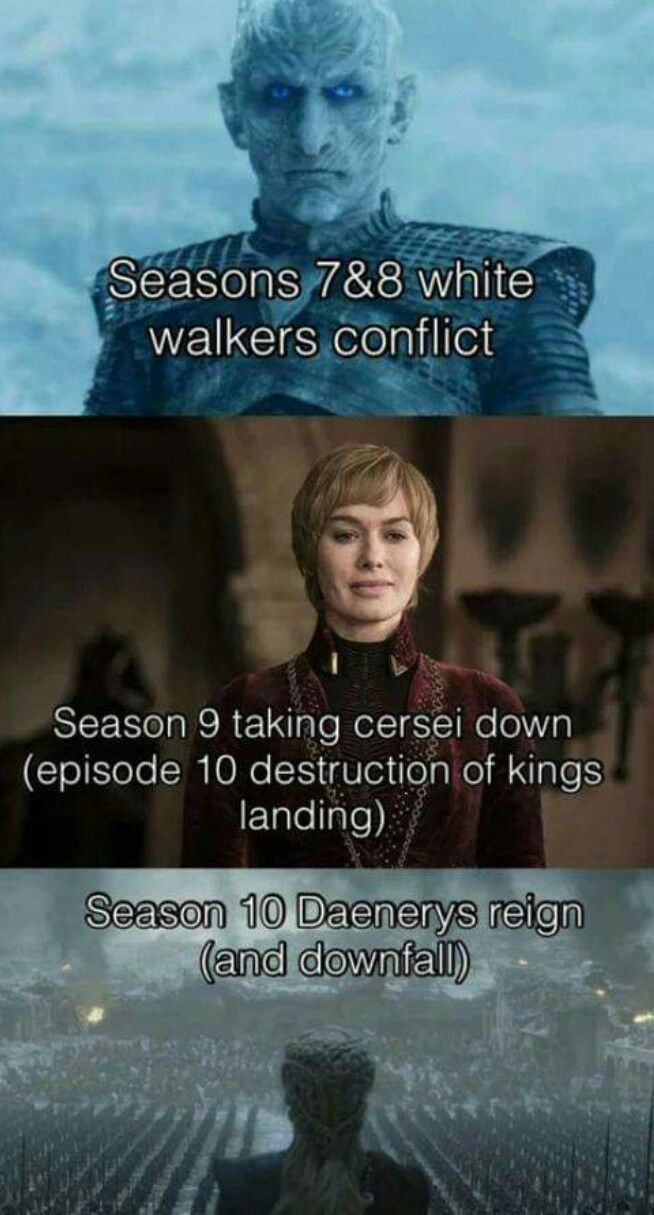 Gameofthrones Not Gonna Lie I Kind Of Agree As Cronicas Fogo E