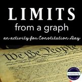 """Constitution Day is September 17 - Just because you teach math doesn't mean you can't """"do history."""" Fun with Constitution facts in Calculus class!"""