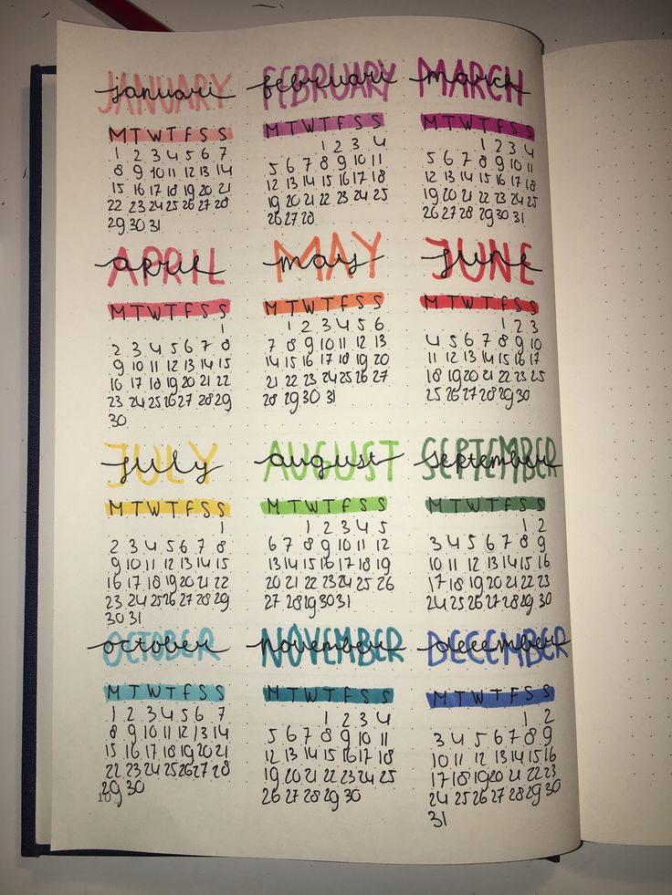 Bullet journal year overview