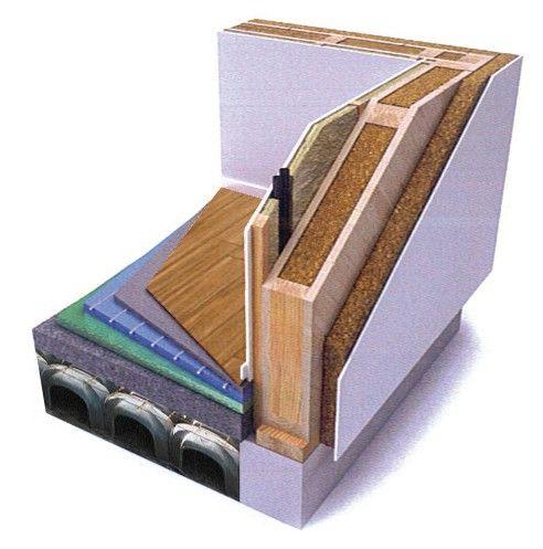 Struttura interna del telaio di una parete in legno
