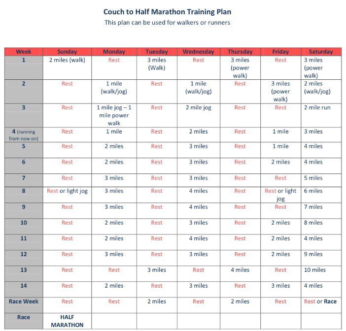 17 Best images about Half marathon training on Pinterest | May 17 ...