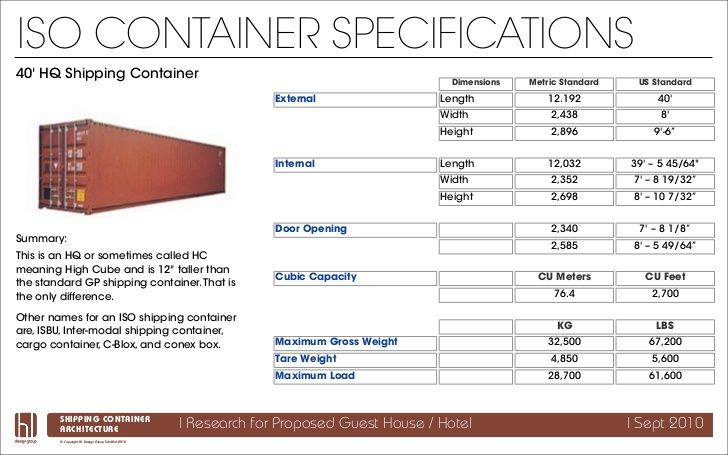 Standard shipping container sizes google search for Shipping container sizes for homes