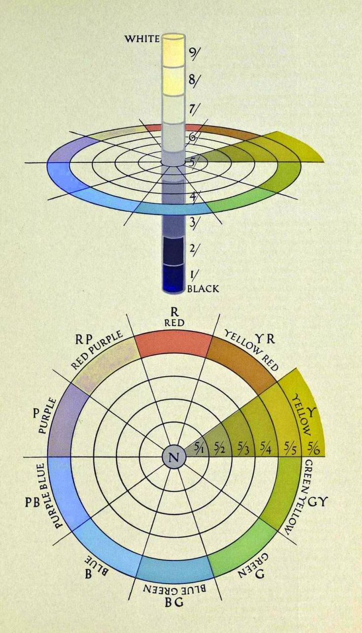 Best Color Palettes Color Charts And Color Wheels Images On