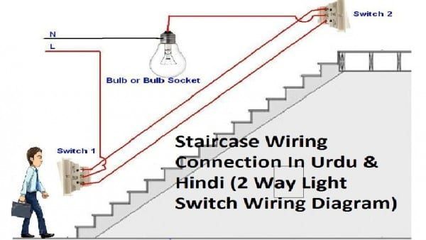 Electrical Wiring Gfci Outlet And Switch Diagram Of Stuning 2 Light Switch Wiring Installing A Light Switch 3 Way Switch Wiring