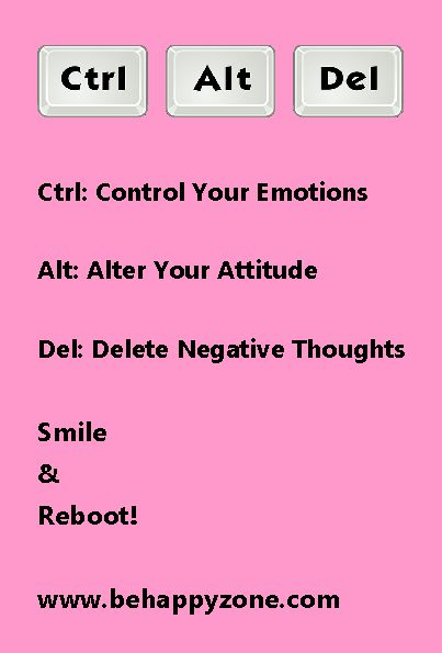 Delete your negative thoughts! Positive thinking, positive attitude quote.