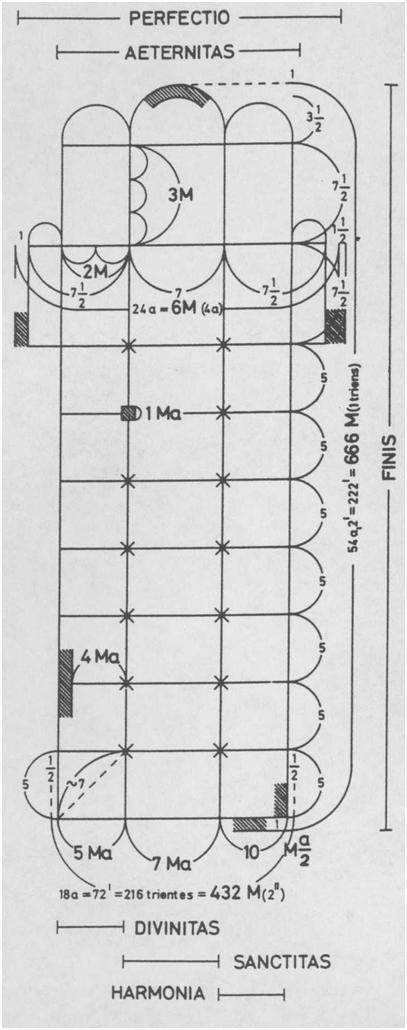 geometria   DIAKOSMESIS   Pagina 2