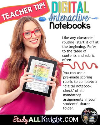 Are you interested in going digital in your classroom? This blog post will take you through 20+ questions and answers to help you get started on the right path! You'll have digital interactive notebooks and other digital resources mastered in no time! Whether you teach in the primary grades, upper elementary, middle school, or high school - you CAN go digital in the classroom! Click through to learn more, get great tips, amazing resources, and more today!