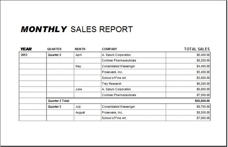 Monthly Sales Report Template DOWNLOAD at http\/\/wwwbizworksheets - monthly reports templates
