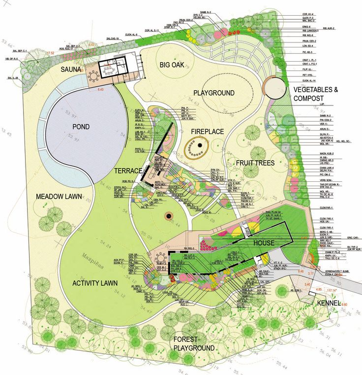 146 Best Images About Master Plan On Pinterest | Gardens, Parks