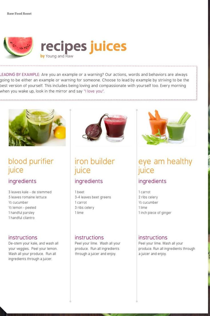 65 best Young and Raw 30 day smoothie challenge images on Pinterest ...
