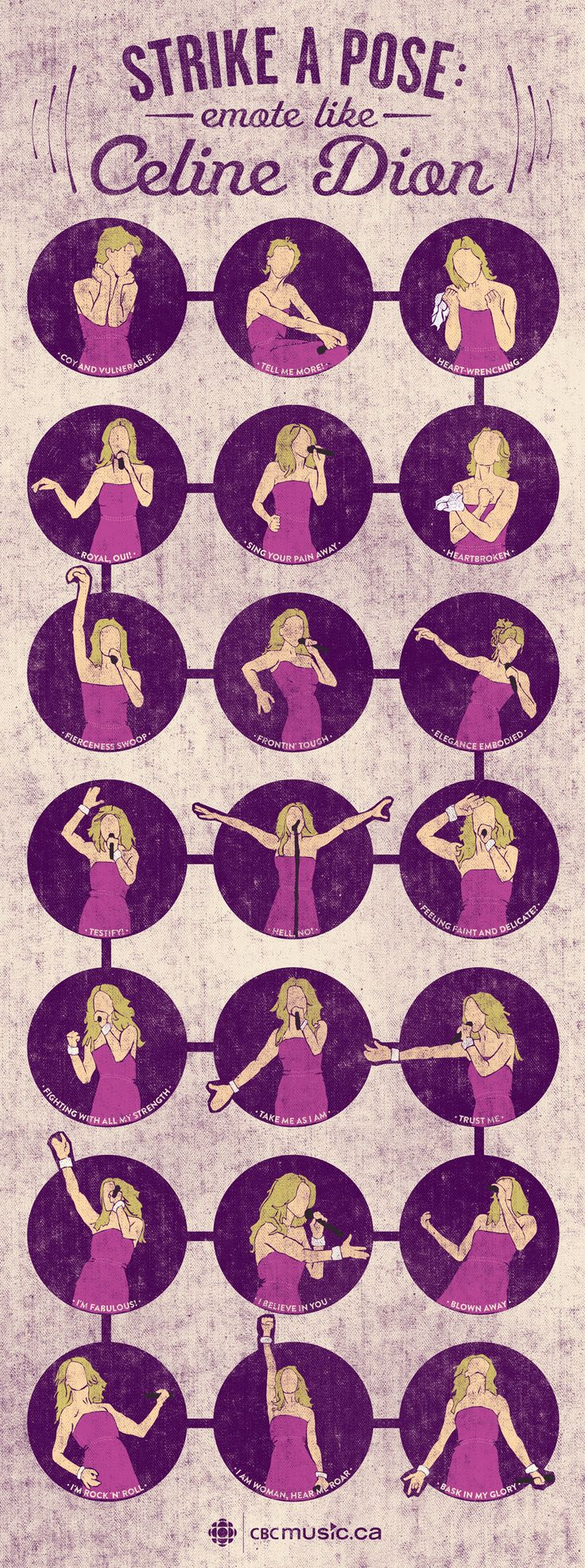 CelineDion-Strike-A-Pose-Infographic-852px.jpg