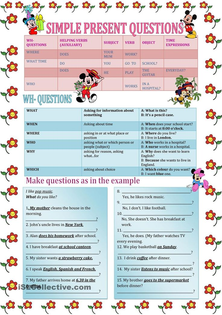 question words Wh- questions : Preguntas - wh-words ...