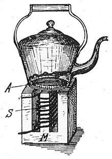Induktionskochfeld – Wikipedia