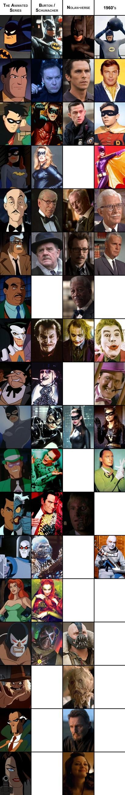 Visualized: Nolan-verse Batman cast vs Animated Series vs Other Film.