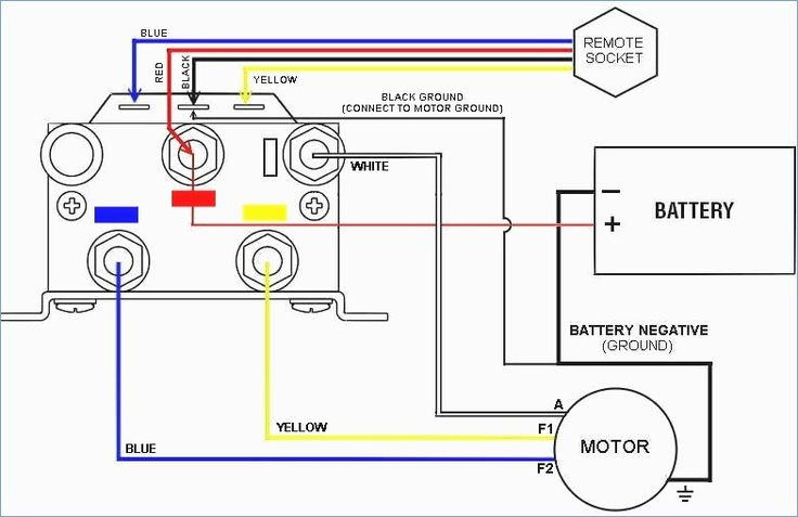 Warn Winch Solenoid Wiring Diagram, Solenoid Wiring Diagram