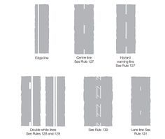 ROAD MARKINGS: What do the arrows, lines, and chevrons mean?  Test your Highway Code rules and knowledge of solid, broken, white or yellow lines, road line and lane dividers.
