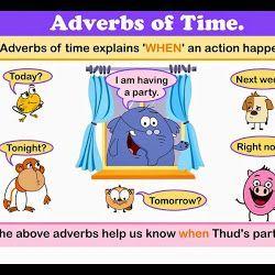 Adverbios de Tiempo en Inglés