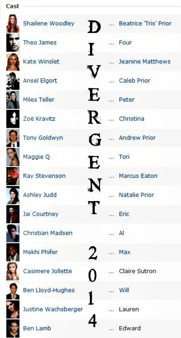 #Divergent Cast 2014 (from IMDB)