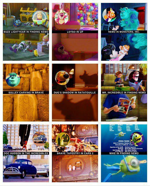 Disney Hidden Characters (espeically Sully And Cars In
