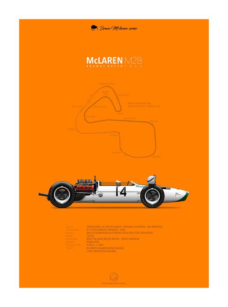 McLAREN-SERENISSIMA M2B Brands Hatch 1966