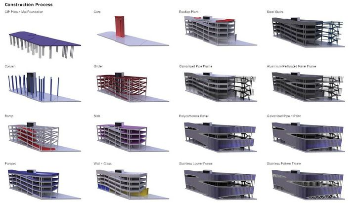 Herma Parking Building| JOHO Architecture | Yongin, South Korea | Renderings A AS Architecture