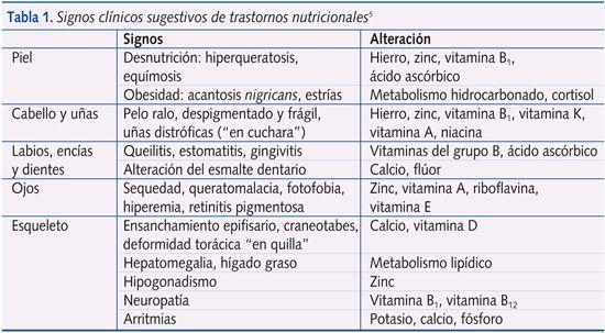 la dieta del metabolismo acelerado opiniones Mentalidad