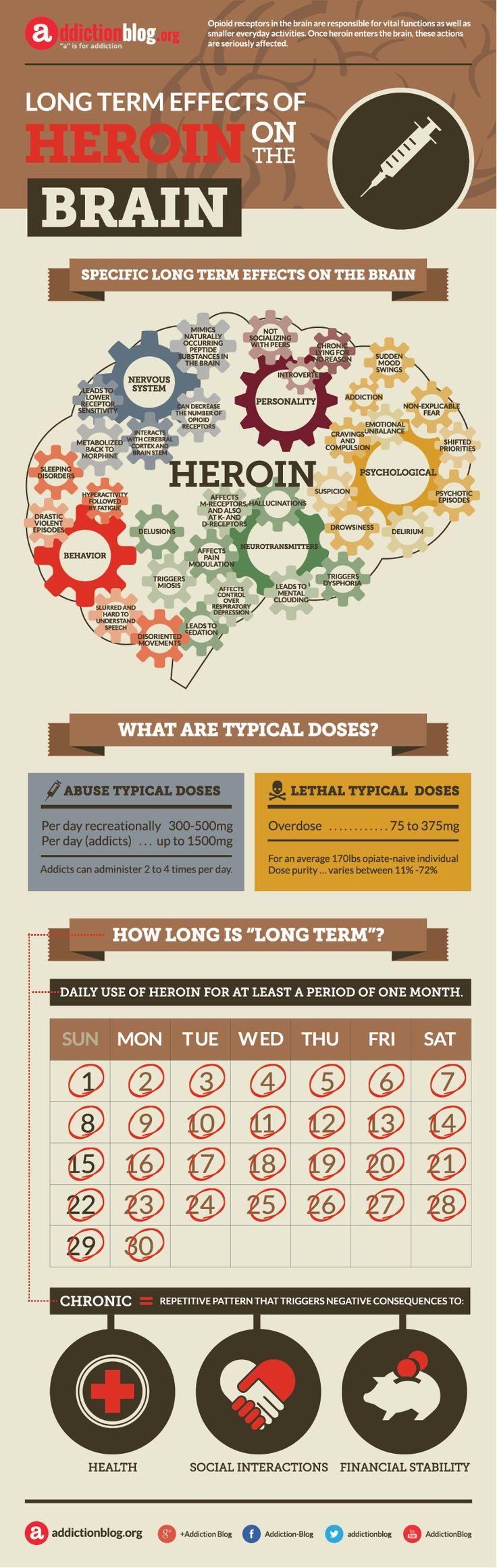 Priligy Long Term Side Effects