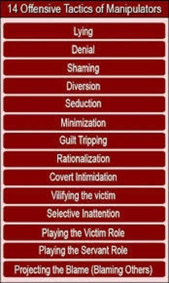 The 14 types of manipulation.