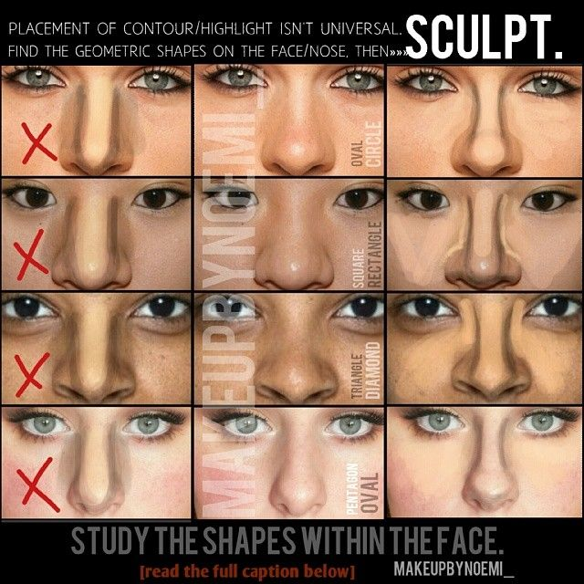 That [U] contour I see everywhere DOESN'T work on every nose. THERE ARE SHAPES WITHIN SHAPES! 1. Dark: Oval / Light: Circle 2. Dark: Rectangle / Light: Square 3. Dark: Triangle / Light: Diamond 4. Dark: Oval / Light: Pentagon YOU SHOULD NOT BE ABLE TO SEE WHERE ONE CONTOURED/HIGHLIGHTED abd this comes by using the CORRECT tone/shade. Progression of color. It should look as if a natural shadow is being casted on the face and natural light is hitting the higher points