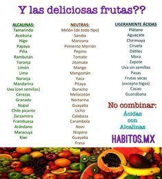 Tipo de frutas vía Habitos.mx