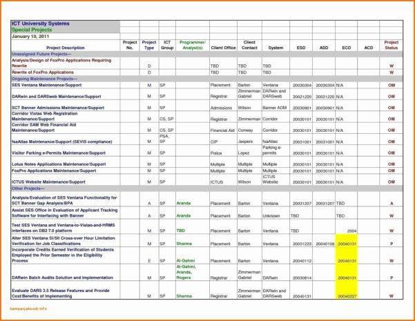 Comp Time Tracking Spreadsheet Spreadsheet Template Excel Spreadsheets Templates Gantt Chart Templates