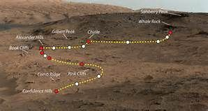 nasa curiosity photos - Yahoo Image Search Results