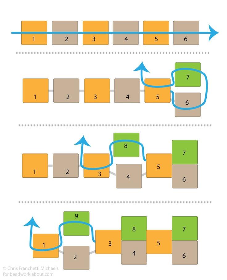 Peyote Stitch Diagrams - Flat EvenCount