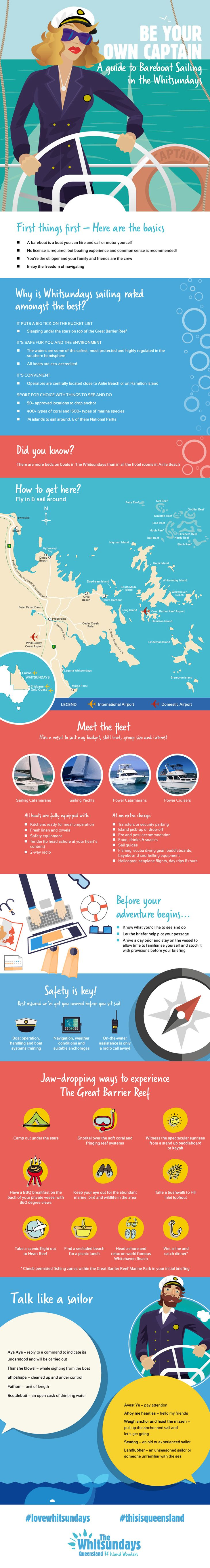 If sailing is on top of the 'must-do' list, The Whitsundays is a top spot for just that! Whether you're an experienced sailor or it's your first time at sea, check out our guide to Bareboat Sailing in the Whitsundays for some top tips!
