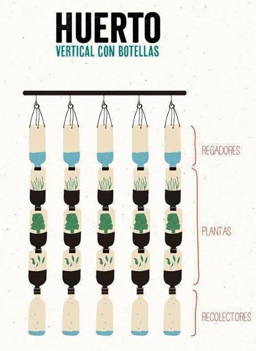 Las huertas verticales son cada vez mas utilizadas debido a los espacios reducidos y la falta de acceso a tierra directa del suelo, te mostramos una forma de hacer huerta vertical con botellas.  http://bit.ly/HuertaConBotellas
