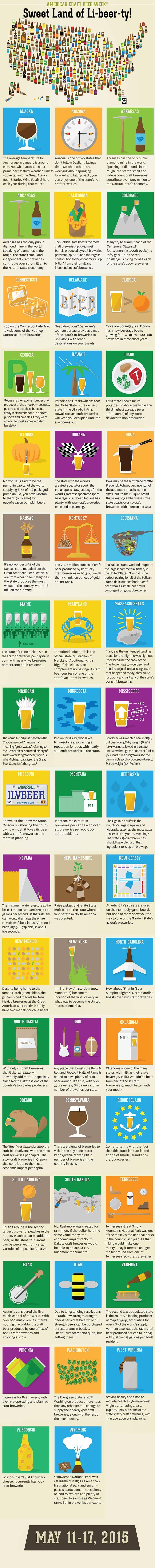 Celebrate American Craft Beer Week!   Craftbeer.com