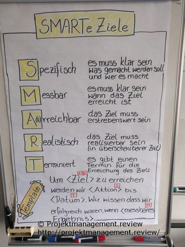 FlipChart-Stil – Beschreibung der SMART-Ziele , #b…