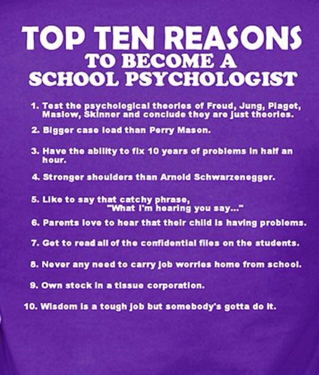 Psychology top 10 colleges in the world