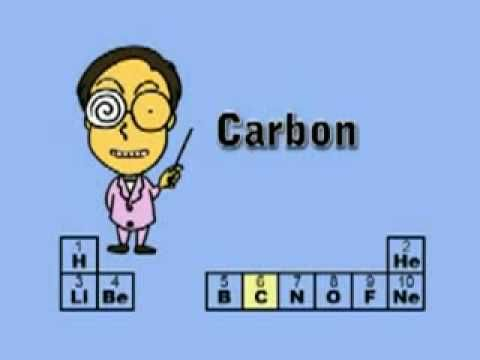 BEST WAY TO LEARN THE ELEMENTS! - Periodic Table Song CC CYCLE 3 week 16-18