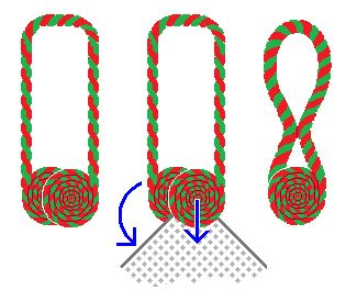 Cross Stitch Ornament Hangers