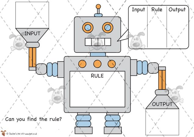 Teacher's Pet - Input, Output Robot - Premium Printable Classroom Activities and Games - EYFS, KS1, KS2, robot, calculation, input, output, ...
